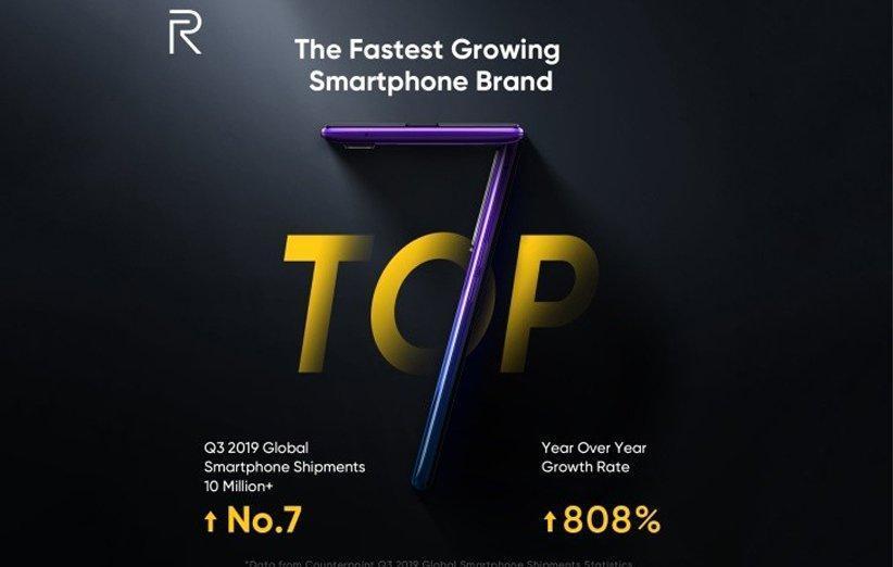 رشد خیره کننده Realme در فروش گوشی های هوشمند به نسبت سال گذشته
